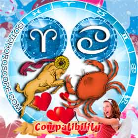 Aries and Cancer Compatibility in Love