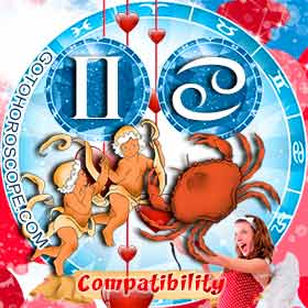 Gemini and Cancer Compatibility in Love