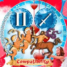 Gemini and Sagittarius Compatibility in Love