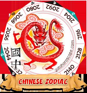 Chinese Zodiac Calendar 2019 Chinese Zodiac Signs, Chinese Astrology 2019 Pig Year, 2019